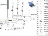 Ac Compressor Wiring Diagram Home Wiring Diagram Air Conditioner Compesser Brandforesight Co