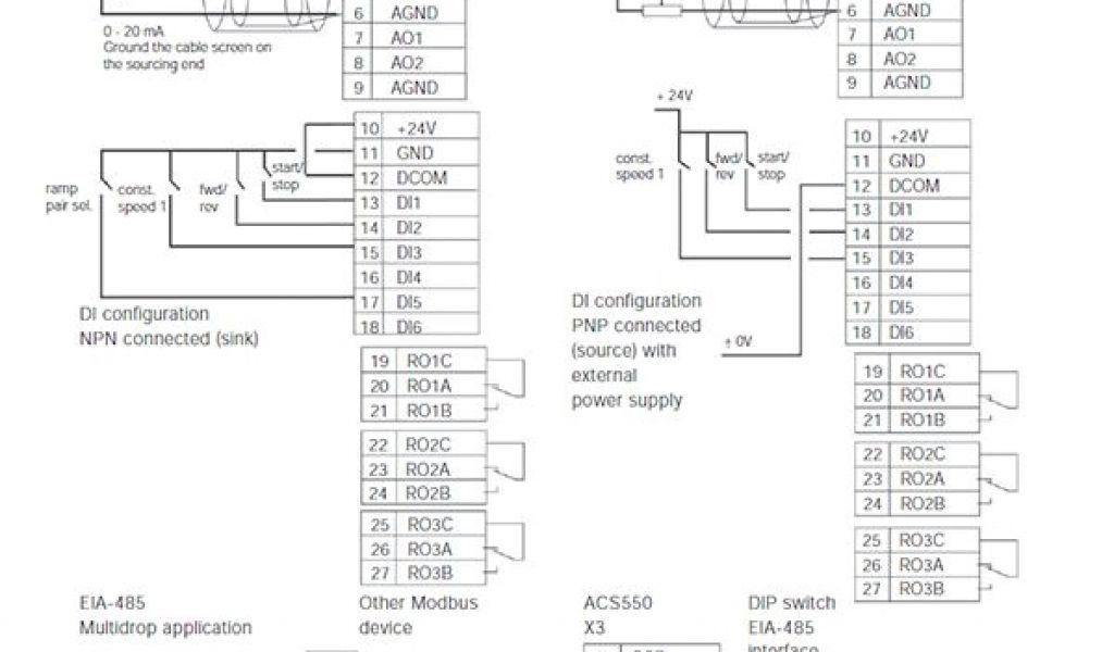 Acs880 Wiring Diagram Abb Drive Wiring Diagram Wiring ... on