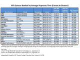 Aem Air Fuel Ratio Gauge Wiring Diagram Aem Uego Gauge 30 0300 X Series