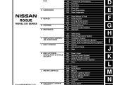 Aftermarket Cruise Control Wiring Diagram 2011 Nissan Rogue Service Repair Manual