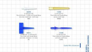 Aftermarket Wiring Harness Diagram Jvc Kd X50bt Wiring Diagram Wiring Diagram Centre