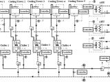 Ahu Control Panel Wiring Diagram A Dual Benchmark Based Energy Analysis Method to Evaluate Control