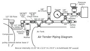 Air Compressor Wiring Diagram 230v 1 Phase Wiring Diagram Wiring Diagram Inside