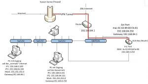 Air On Board Switch Wiring Diagram Air On Board Switch Wiring Diagram Wire Diagram