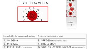 Airotronics Time Delay Wiring Diagram Geya On Off Time Delay Relay 16a Ac Dc12v 240v Multifunction Timer Relay