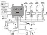 Alarm System Wiring Diagram Diy Security System Wiring Diagram Set Wiring Diagram Database