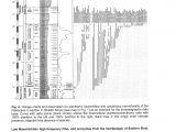 Allen Bradley 700 Hr Wiring Diagram Aus Dem Fachbereich Geowissenschaften Der Universitat Bremen