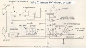Allis Chalmers C Wiring Diagram Wiring Diagram Model C Wiring Diagram for You