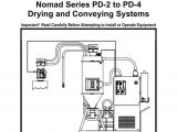 Alm 2w Alarm System Wiring Diagram Nomad Series Pd 2 to Pd 4 Drying and Aec Aec Inc