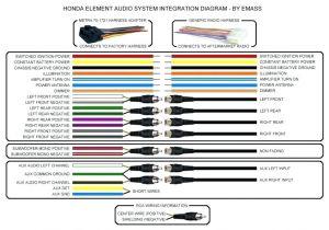 Alpine Cd Player Wiring Diagram Alpine Car Audio Wiring Diagram Alarm 8046 Schema Diagram Database