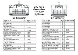 Alpine Cd Player Wiring Diagram Free Alpine Wiring Diagram Wiring Diagram