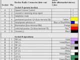 Alpine Cd Player Wiring Diagram Scosche Wiring Harness Guide Wiring Diagram