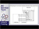 Amana Ptac Wiring Diagram Tstat Wiring Diagram Wiring Diagram Dash
