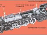 American Flyer Steam Engine Wiring Diagram 91 Best American Flyer Trains Images In 2019 Electric Train Model
