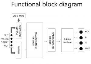 Analog Amp Meter Wiring Diagram Pzem 017 Dc Kommunikation Box Rs485 Interface Modbus 0 300v 300a Shunt Usb Kabel