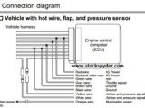 Apexi Vafc 2 Wiring Diagram Afc Neo Wiring Diagram Electrical Wiring Diagram