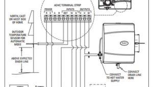 Aprilaire Humidistat Wiring Diagram Manual Humidistat Wiring Diagram Wiring Diagram
