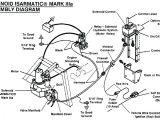Arctic Snow Plow Wiring Diagram Snow Plow solenoid Wiring Diagram Wiring Diagrams