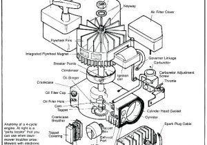 Ariens Riding Mower Wiring Diagram Riding Mower Engine Diagram Blog Wiring Diagram