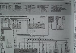 Audi A2 Wiring Diagram Audi Wiring Diagrams 2015 Wiring Diagram Inside
