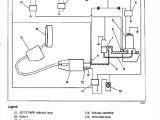 Auma Motorised Valve Wiring Diagram Wiring Diagram for Actuator Wiring Diagram Center