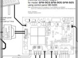 Auto Gate Wiring Diagram Pdf Auto Gate Wiring Diagram Pdf Wiring Diagram Expert