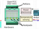 Automatic Computer Control Incubator Wiring Diagram Opentcc An Open source Low Cost Temperature Control Chamber