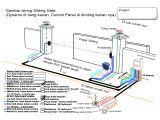 Automatic Sliding Gate Wiring Diagram Security Gate Wiring Diagram Wiring Diagram User