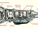 Automatic Transmission Wiring Diagram Automatic Gearbox Diagram Wiring Diagram Page