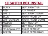 Avs 7 Switch Box Wiring Diagram Air Ride Switch Box Wiring Diagram Wiring Diagram