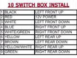 Avs 9 Switch Box Wiring Diagram Switch Box Wiring Diagram Wiring Diagram Page