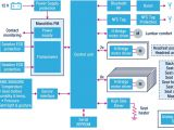 Back Seat Heat Plus Wiring Diagram Seat Control Stmicroelectronics