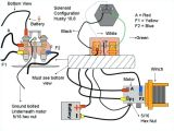Badlands 2500 Winch Wiring Diagram Badlands Wiring Diagram Roti Dego7 Vdstappen Loonen Nl