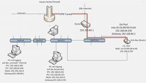 Ballast Wiring Diagrams Fluorescent Light Ballast Wiring Diagram Wiring Diagram Database