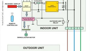 Basic Auto Electrical Wiring Diagram New Basic Wiring Colors Diagram Wiringdiagram Diagramming