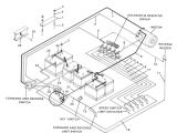 Battery Wiring Diagram for Club Car Club Car Wiring Diagram 36v Auto Diagram Database
