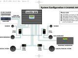 Bazooka Tube Wiring Harness Diagram 5 Channel P O W E R Amplifier Pdf Free Download