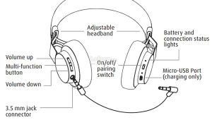 Beats solo 3 Wiring Diagram Beats solo 3 Wiresless Bluetooth Headphone with 5 Play Mode Oem Aaa