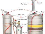 Bee R Wiring Diagram Beer Tap Diagram Wiring Diagram Datasource
