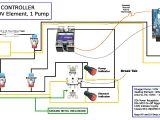 Bennett Electric Trim Tab Wiring Diagram Sw 7675 Wiring Basics Wiring Harness Diagram Limit Switches