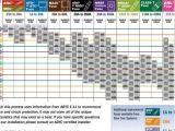 Big 3 Wiring Diagram Wire Gauge 14 Awg Cleaver Wire Chart Wire Diagram Wire Amperage
