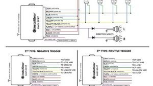 Bighawks Keyless Entry System Wiring Diagram Keyless Entry Wiring Diagrams Wiring Diagram Schematic