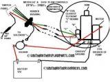 Blizzard Plow Light Wiring Diagram 11 Best Snow Plow Images In 2013 Snow Plow Diagram Free Image