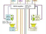 Bmw E90 Professional Radio Wiring Diagram 335i Wiring Diagram Wiring Diagram List