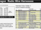 Bmw Z4 Radio Wiring Diagram Mk5 Jetta Radio Wiring Harness Diagram Vw Jetta Radio