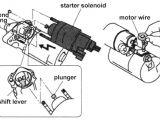 Boat Starter Wiring Diagram Boat Starter Diagram Wiring Diagram List