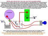 Bobcat Fuel Shut Off solenoid Wiring Diagram 3208 Cat Engine Diagram Wiring Diagram