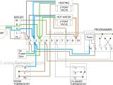 Boiler Wiring Diagram with Zone Valves F00af4 Honeywell Motorized Zone Valve Wiring Diagram