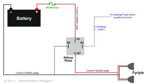 Bosch 4 Pin Relay Wiring Diagram All Relay Wiring Diagrams Wiring Diagram Show