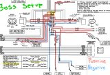 Boss Plow Headlight Wiring Diagram Boss Plow Wiring Schematic